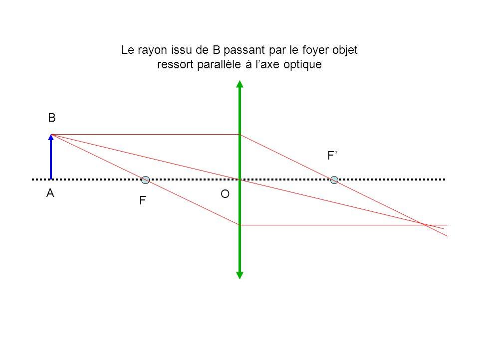Le rayon issu de B passant par le foyer objet ressort parallèle à l'axe optique