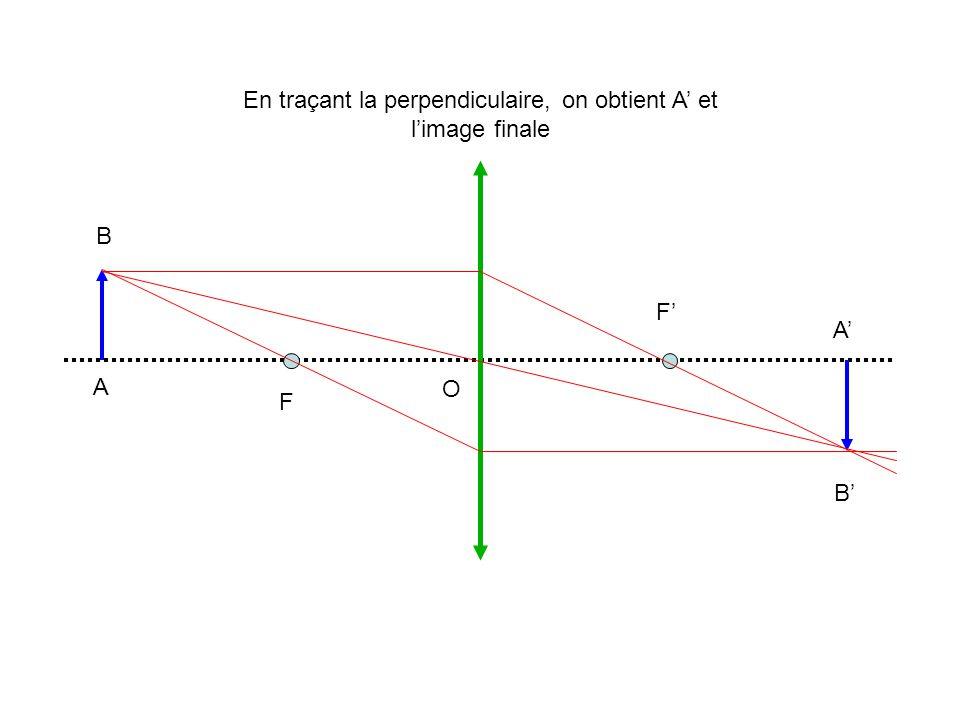 En traçant la perpendiculaire, on obtient A' et l'image finale