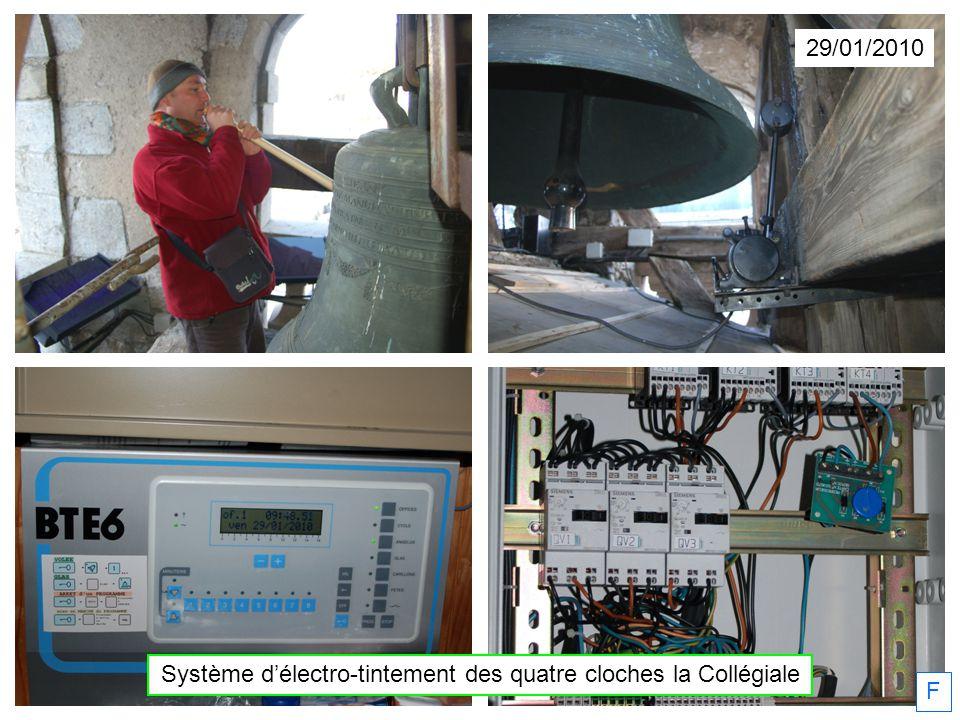 Système d'électro-tintement des quatre cloches la Collégiale