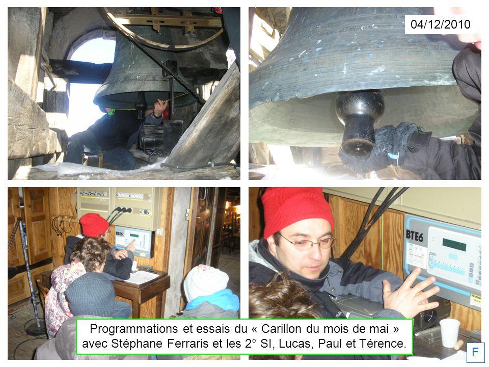 Programmations et essais du « Carillon du mois de mai »
