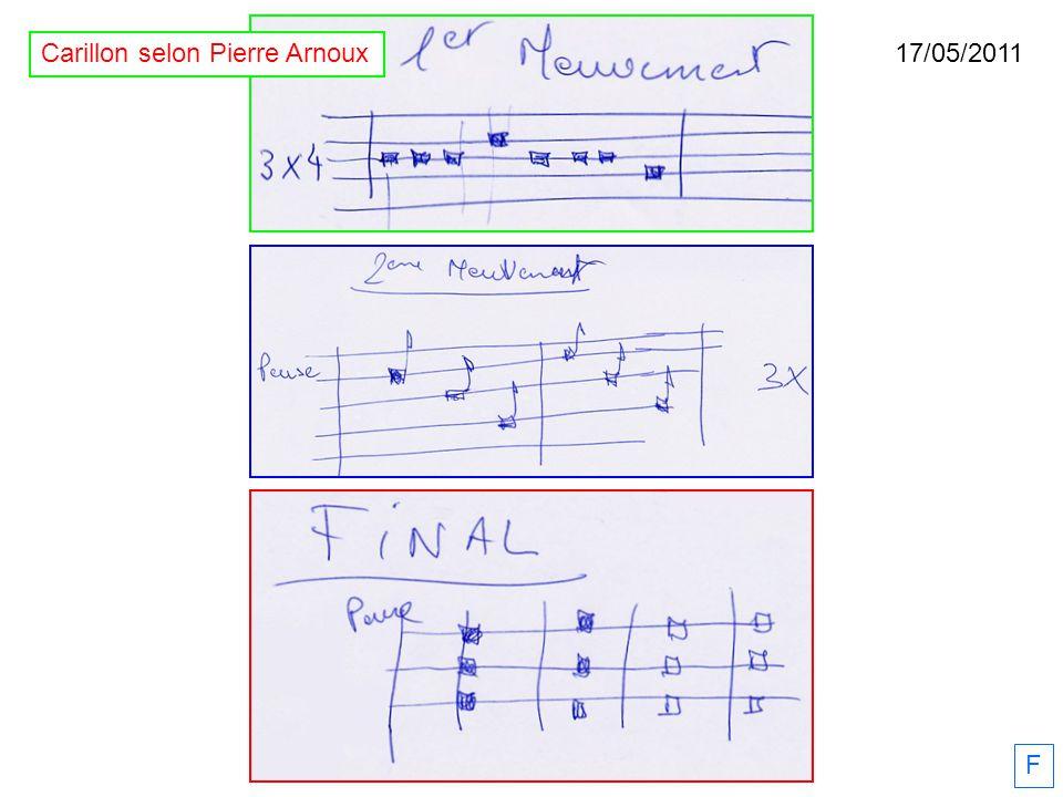Carillon selon Pierre Arnoux