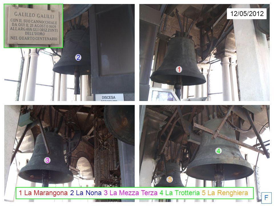 12/05/2012 2 1 4 3 5 1 La Marangona 2 La Nona 3 La Mezza Terza 4 La Trotteria 5 La Renghiera F