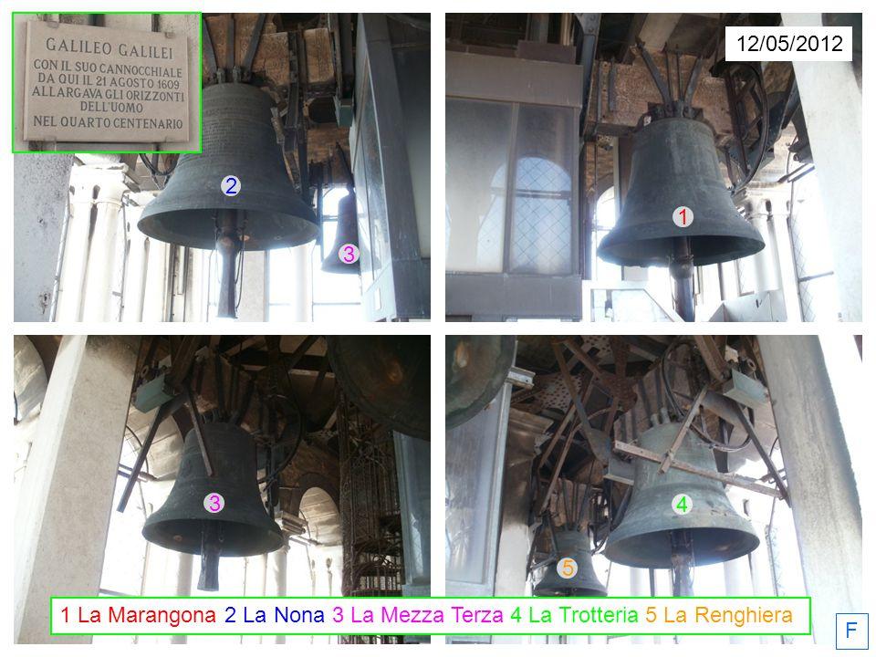 12/05/2012 2 1 3 3 4 5 1 La Marangona 2 La Nona 3 La Mezza Terza 4 La Trotteria 5 La Renghiera F