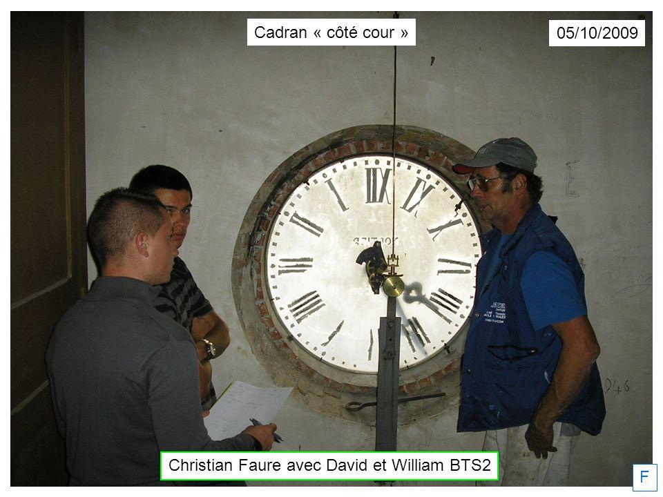 Christian Faure avec David et William BTS2