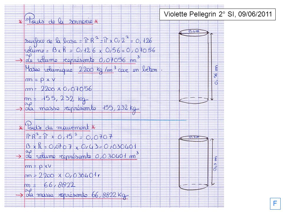 Violette Pellegrin 2° SI, 09/06/2011