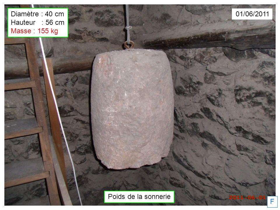 Diamètre : 40 cm Hauteur : 56 cm Masse : 155 kg 01/06/2011 Poids de la sonnerie F