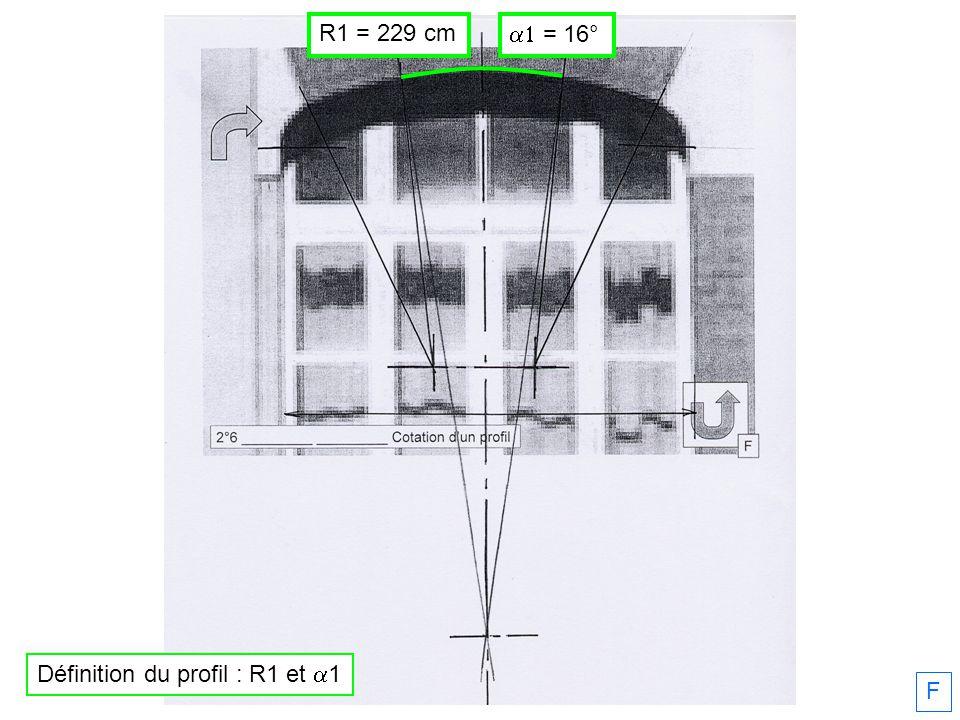 R1 = 229 cm a1 = 16° Définition du profil : R1 et a1 F
