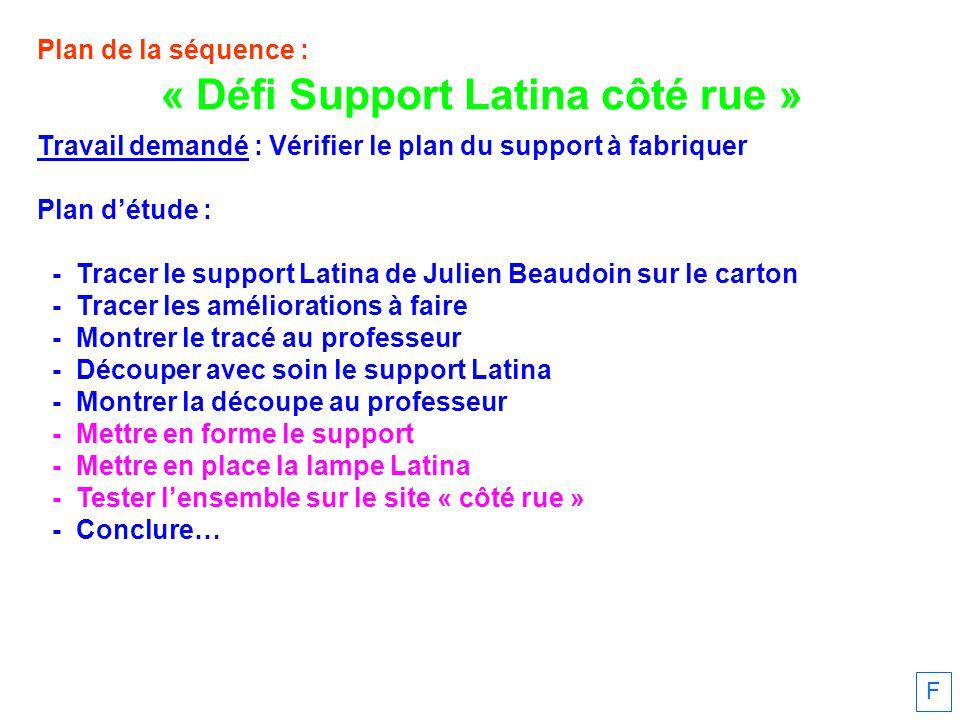 « Défi Support Latina côté rue »