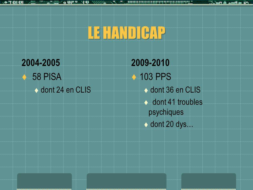 LE HANDICAP 2004-2005 58 PISA 2009-2010 103 PPS dont 24 en CLIS
