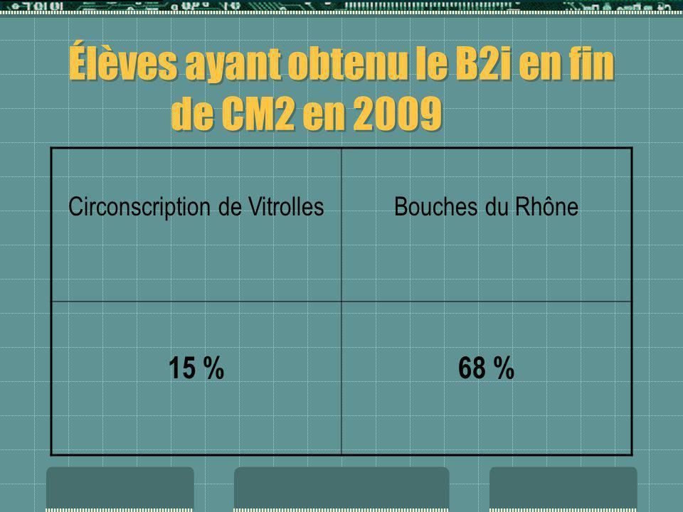 Élèves ayant obtenu le B2i en fin de CM2 en 2009