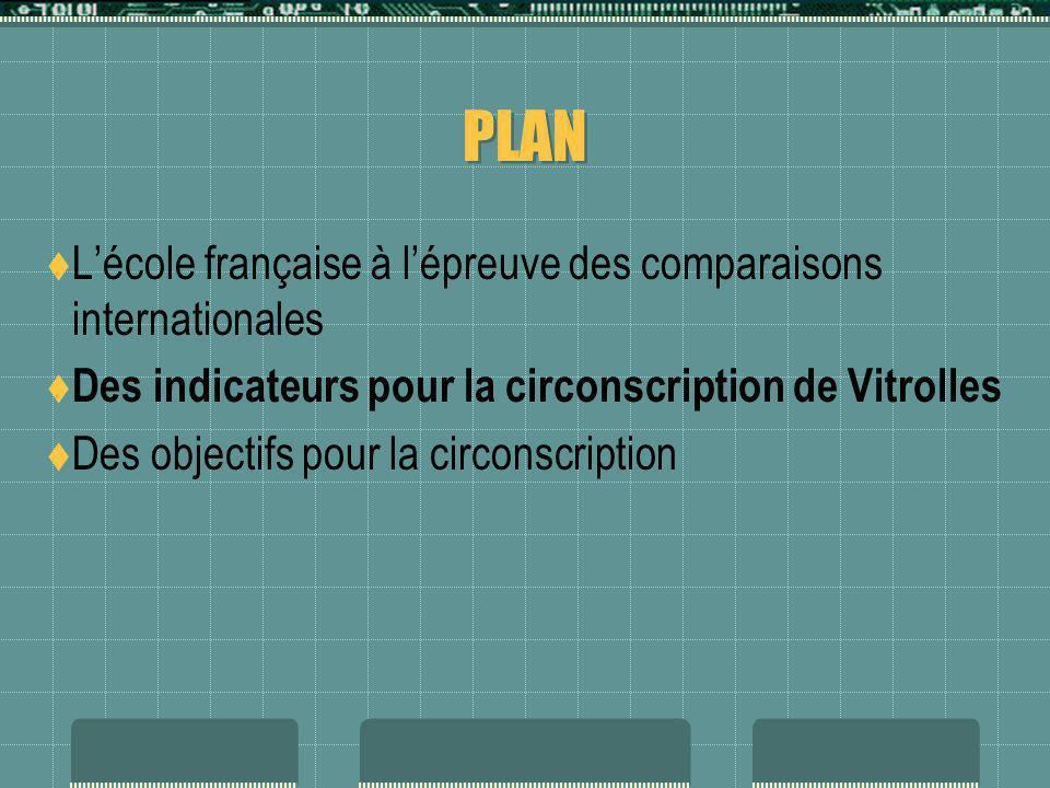 PLAN L'école française à l'épreuve des comparaisons internationales