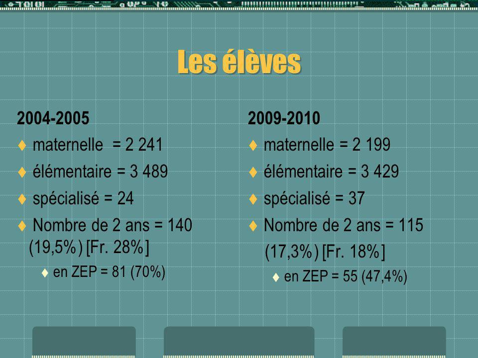 Les élèves 2004-2005 maternelle = 2 241 élémentaire = 3 489