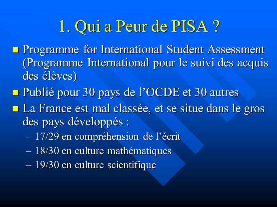 1. Qui a Peur de PISA Programme for International Student Assessment (Programme International pour le suivi des acquis des élèves)
