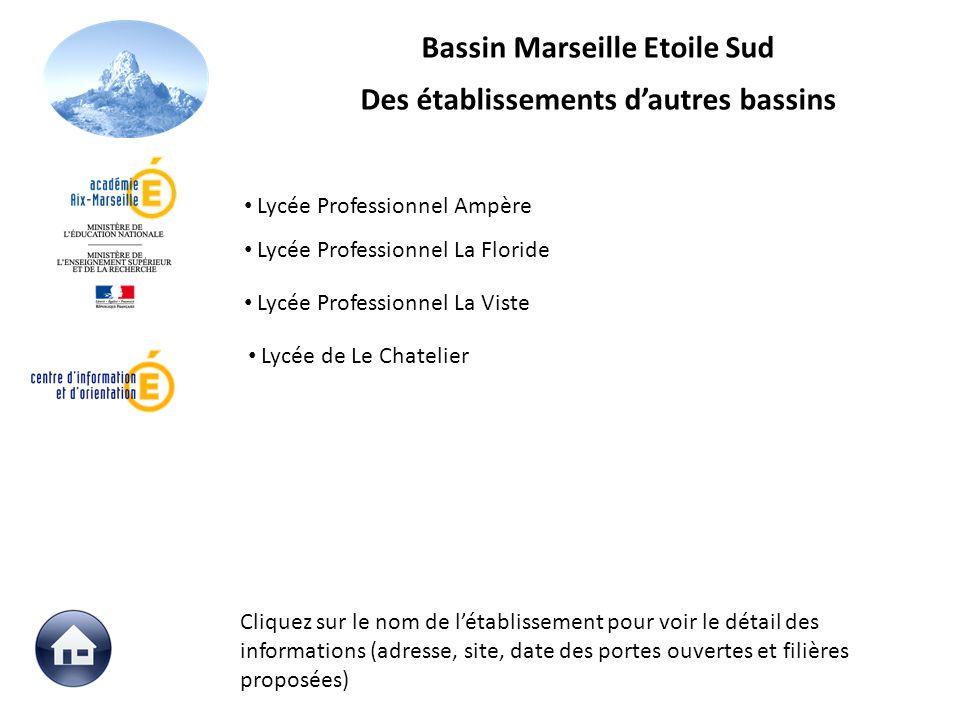 Bassin Marseille Etoile Sud Des établissements d'autres bassins