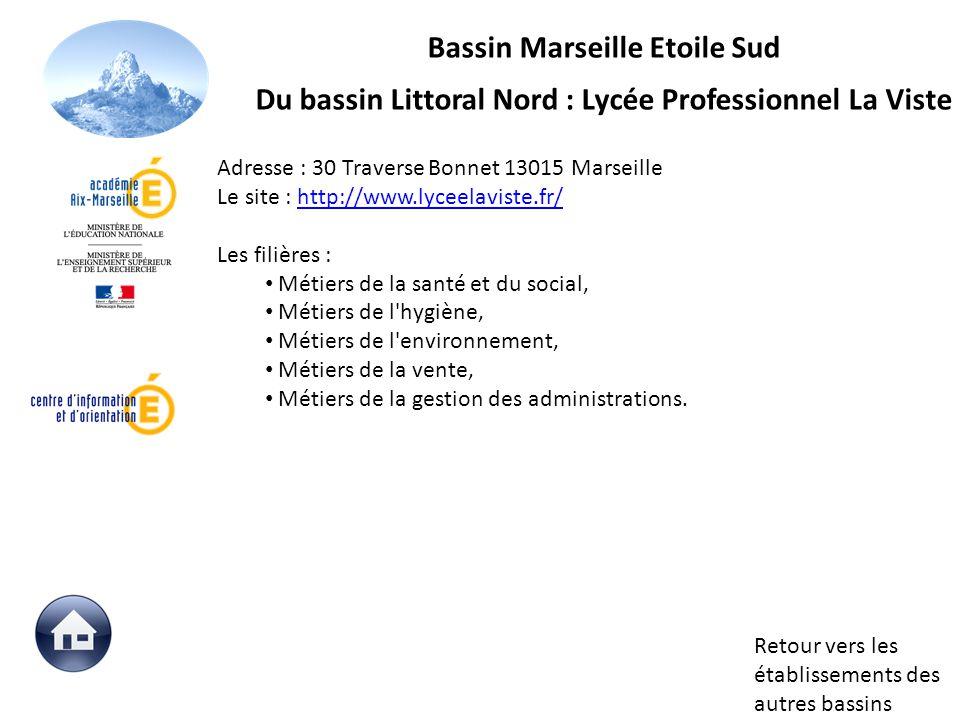 Bassin Marseille Etoile Sud