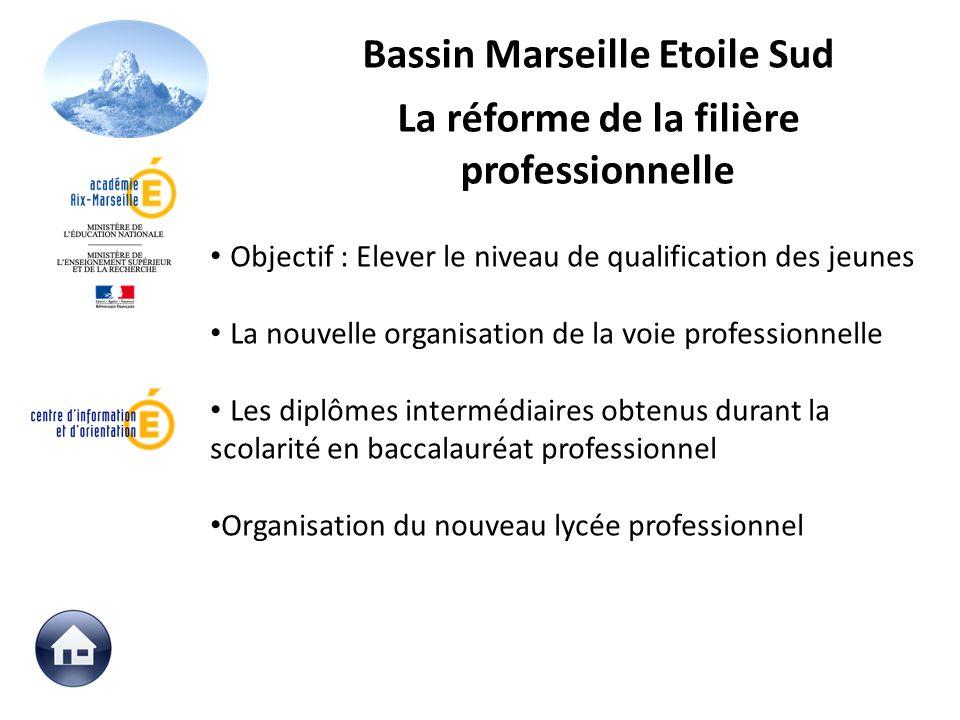 Bassin Marseille Etoile Sud La réforme de la filière professionnelle