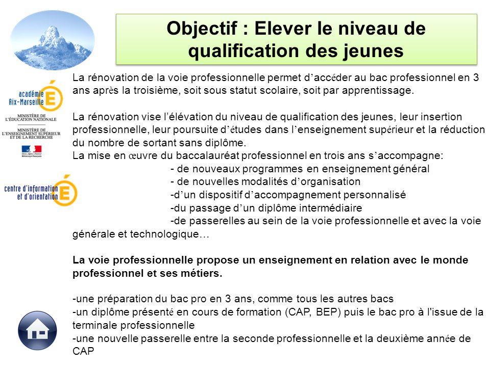 Objectif : Elever le niveau de qualification des jeunes