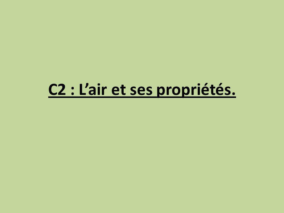 C2 : L'air et ses propriétés.