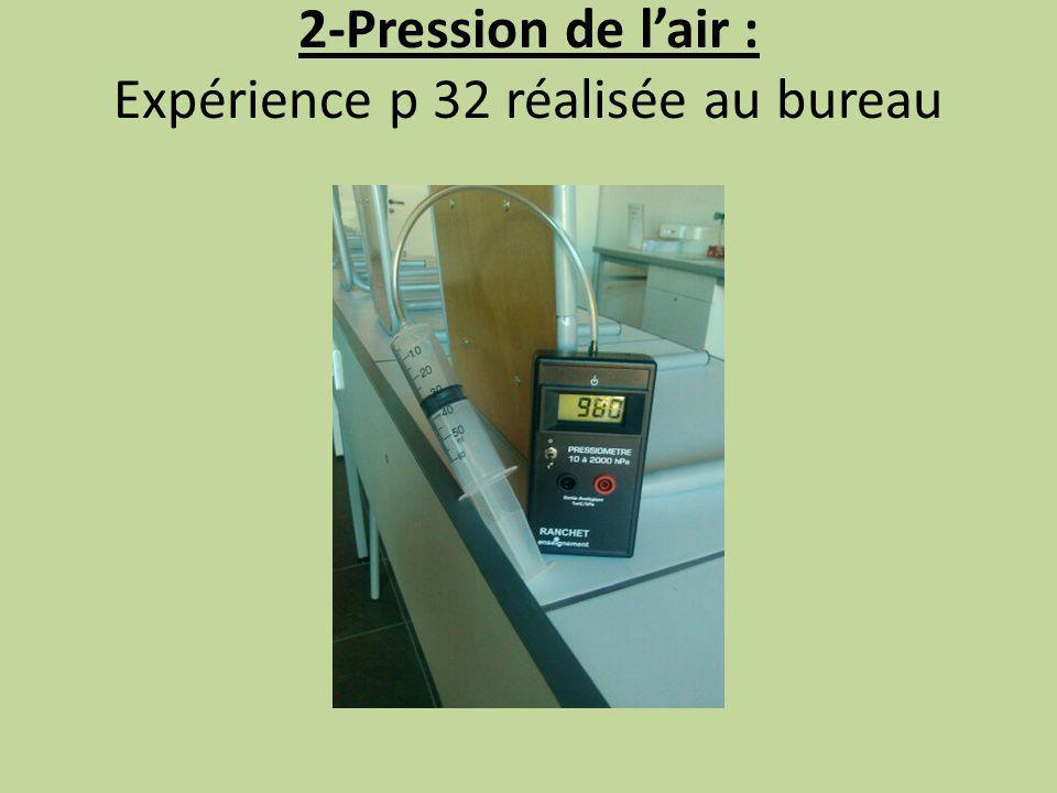 2-Pression de l'air : Expérience p 32 réalisée au bureau