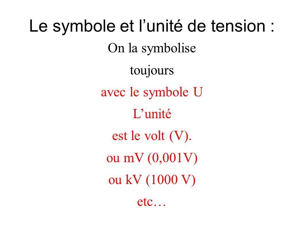Le symbole et l'unité de tension :