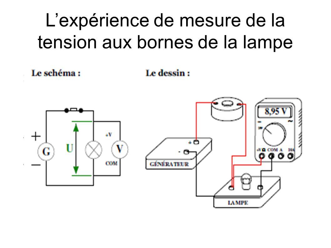L'expérience de mesure de la tension aux bornes de la lampe
