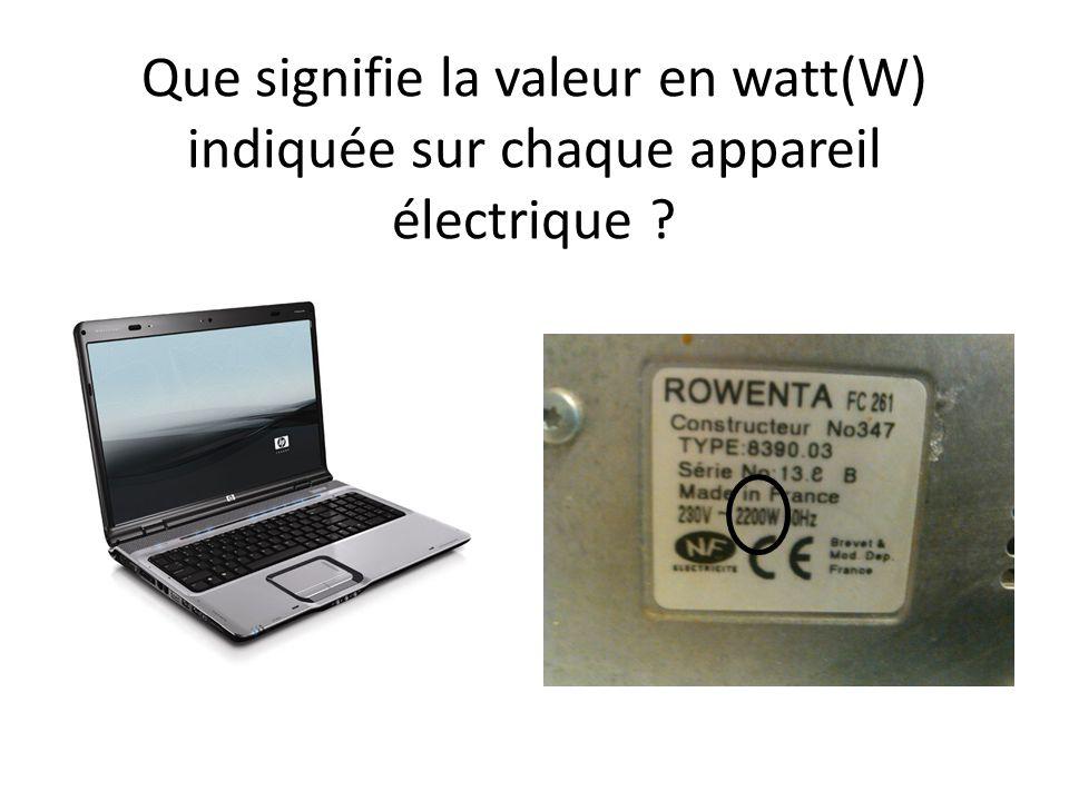 Que signifie la valeur en watt(W) indiquée sur chaque appareil électrique