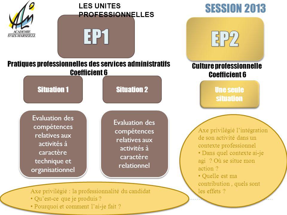 EP1 EP2 SESSION 2013 LES UNITES PROFESSIONNELLES