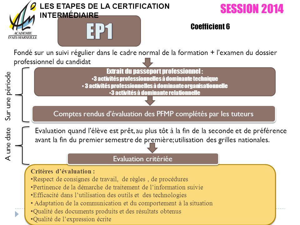 EP1 SESSION 2014 LES ETAPES DE LA CERTIFICATION INTERMÉDIAIRE