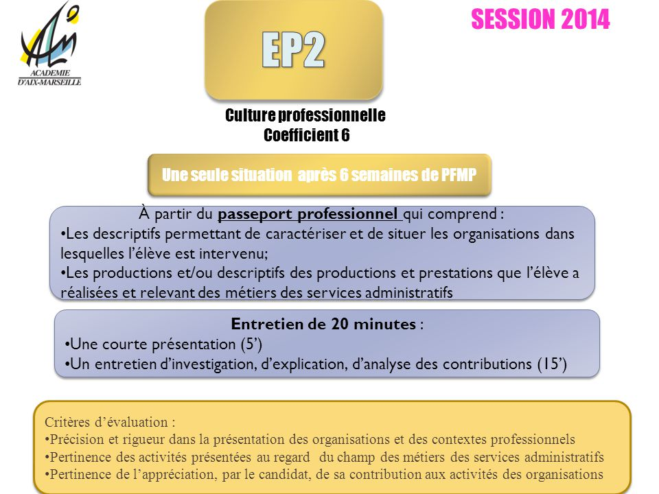 EP2 SESSION 2014 Culture professionnelle Coefficient 6