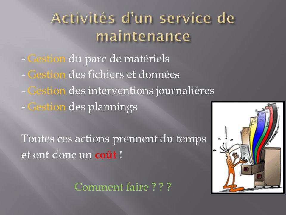 Activités d'un service de maintenance
