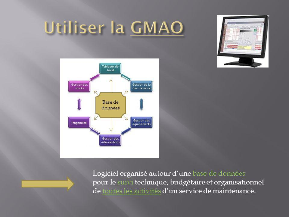 Utiliser la GMAO Logiciel organisé autour d'une base de données