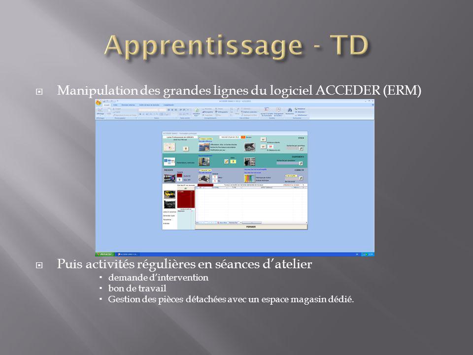 Apprentissage - TD Manipulation des grandes lignes du logiciel ACCEDER (ERM) Puis activités régulières en séances d'atelier.