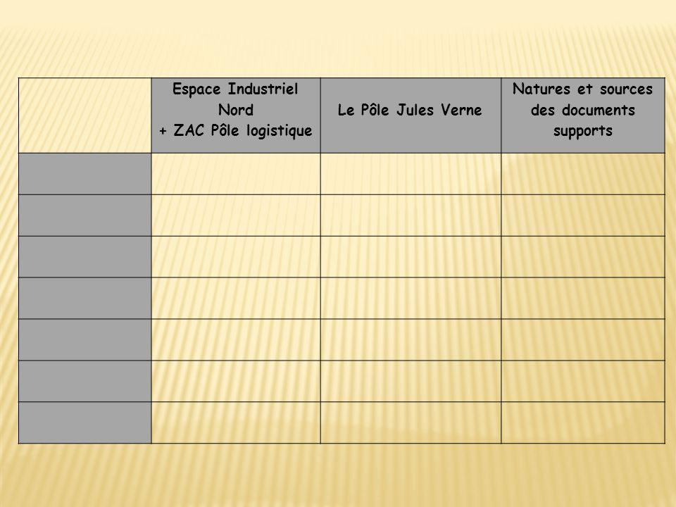 Natures et sources des documents supports