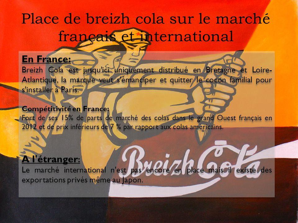 Place de breizh cola sur le marché français et international