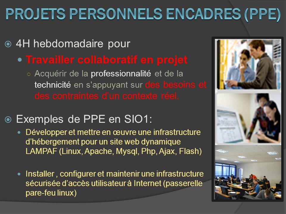 Projets PERSONNELS ENCADRES (PPE)