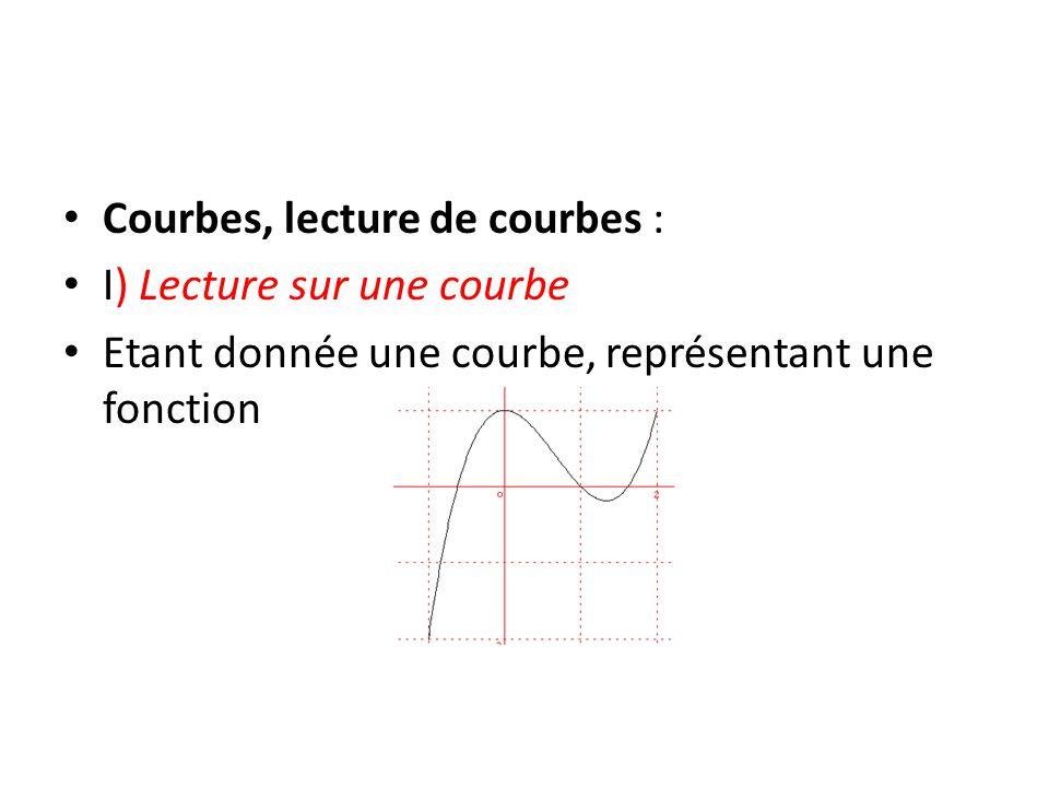 Courbes, lecture de courbes :