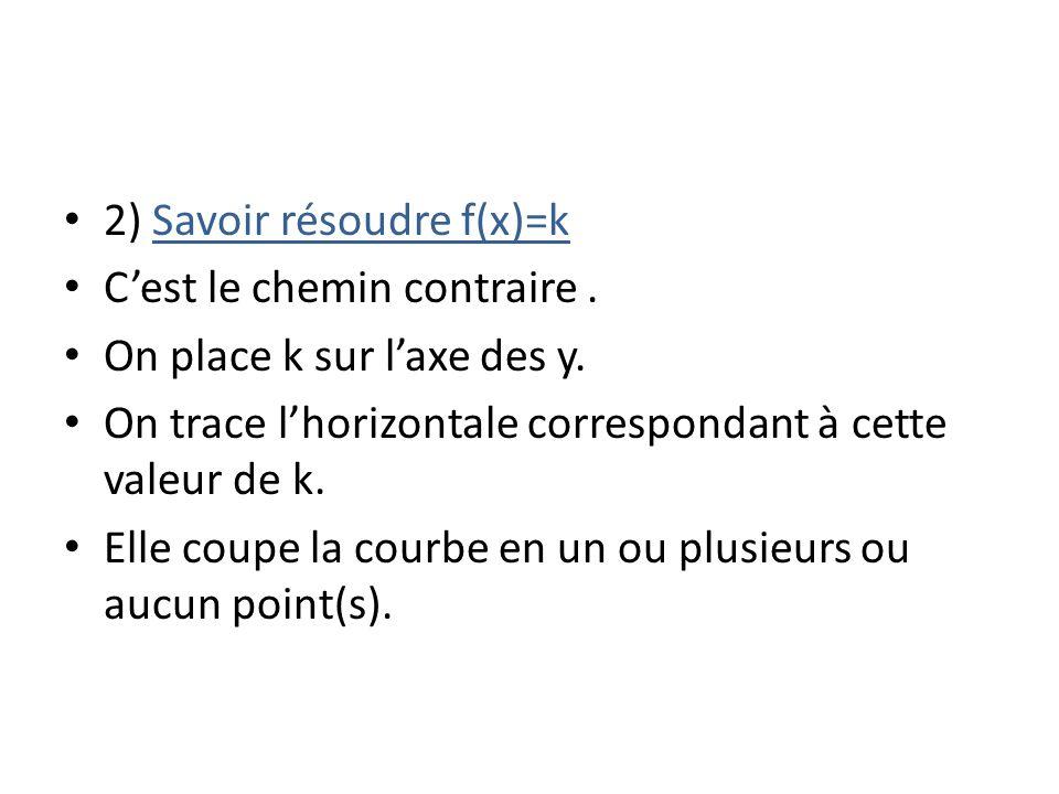 2) Savoir résoudre f(x)=k