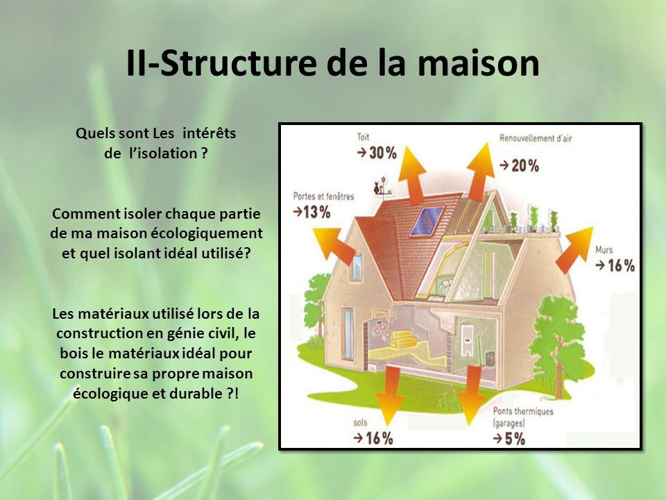 La maison cologique verte et durable ppt video online for Liste materiaux construction maison