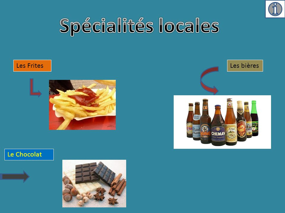Spécialités locales Les Frites Les bières Le Chocolat