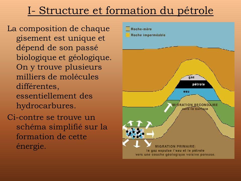 I- Structure et formation du pétrole