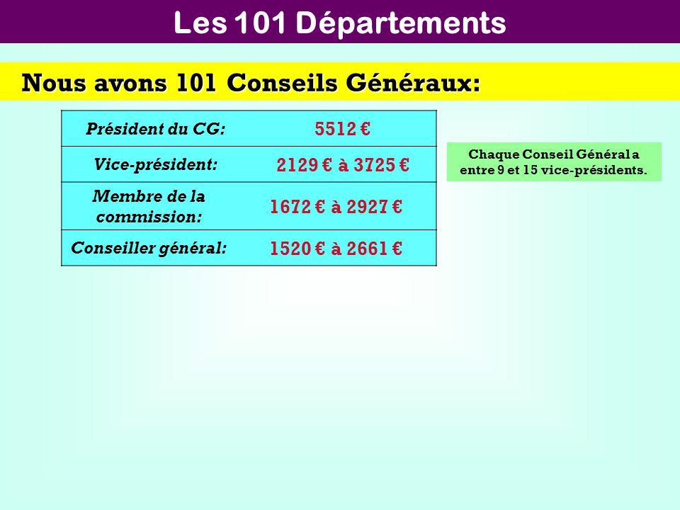 Les 101 Départements Nous avons 101 Conseils Généraux: 5512 €