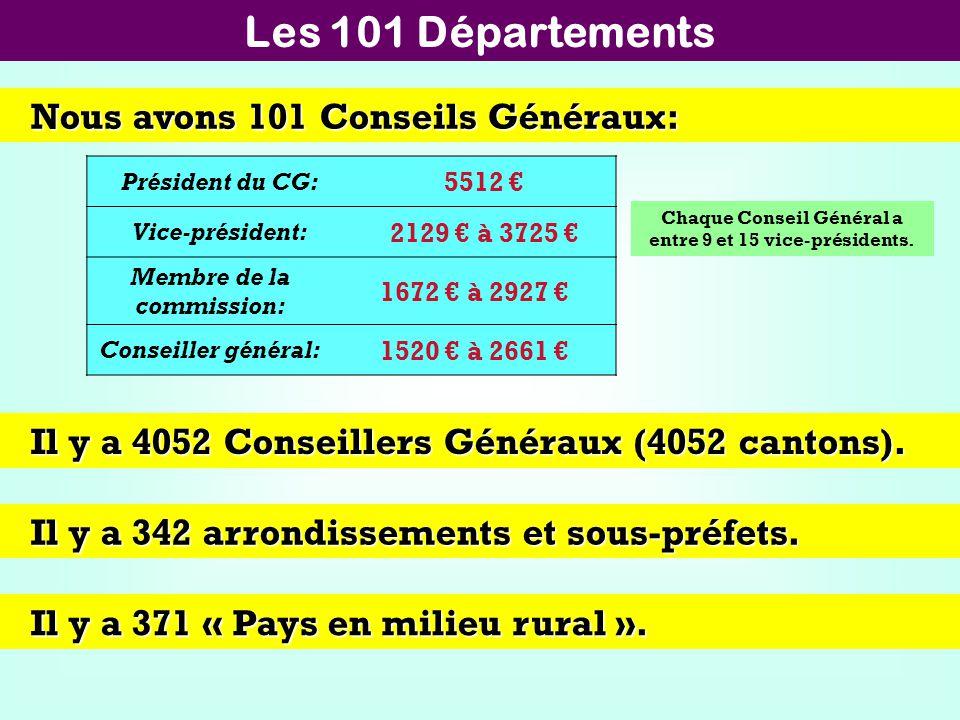 Les 101 Départements Nous avons 101 Conseils Généraux: