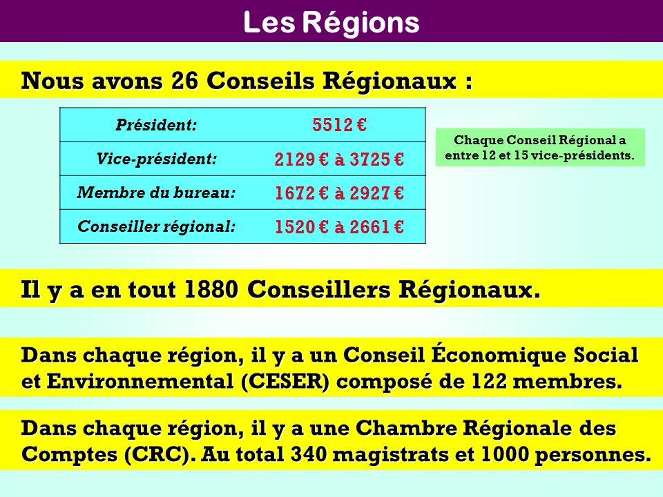 Chaque Conseil Régional a entre 12 et 15 vice-présidents.