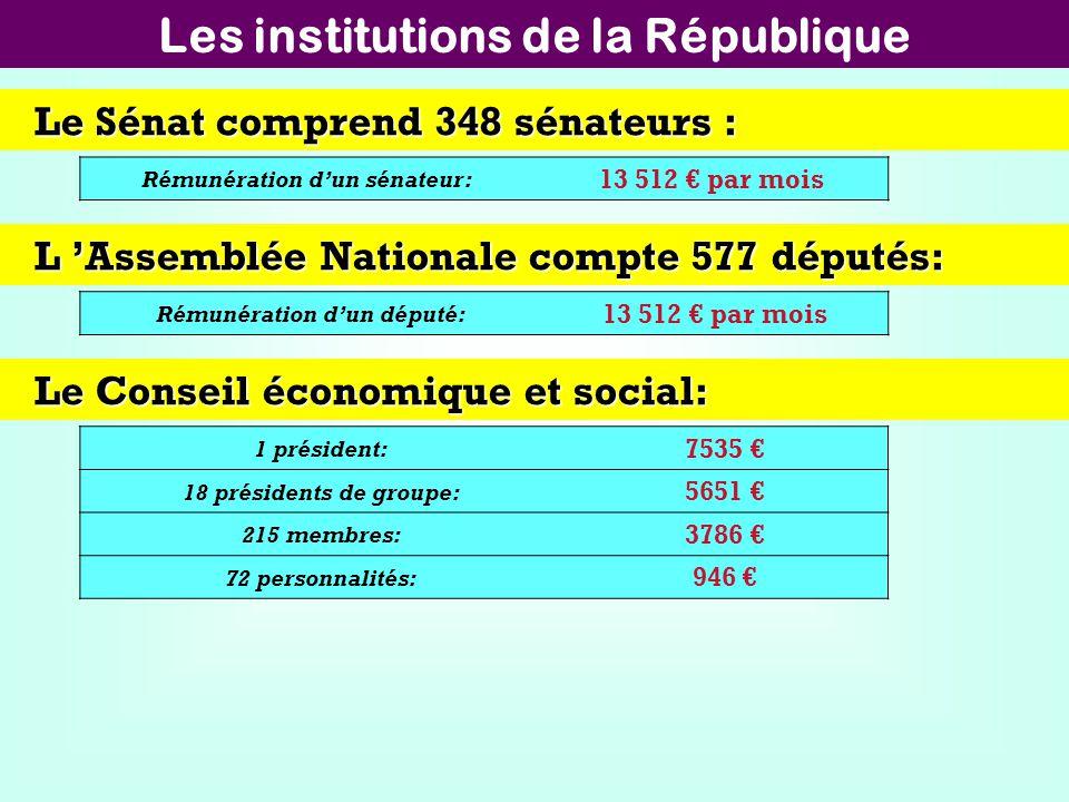 Les institutions de la République
