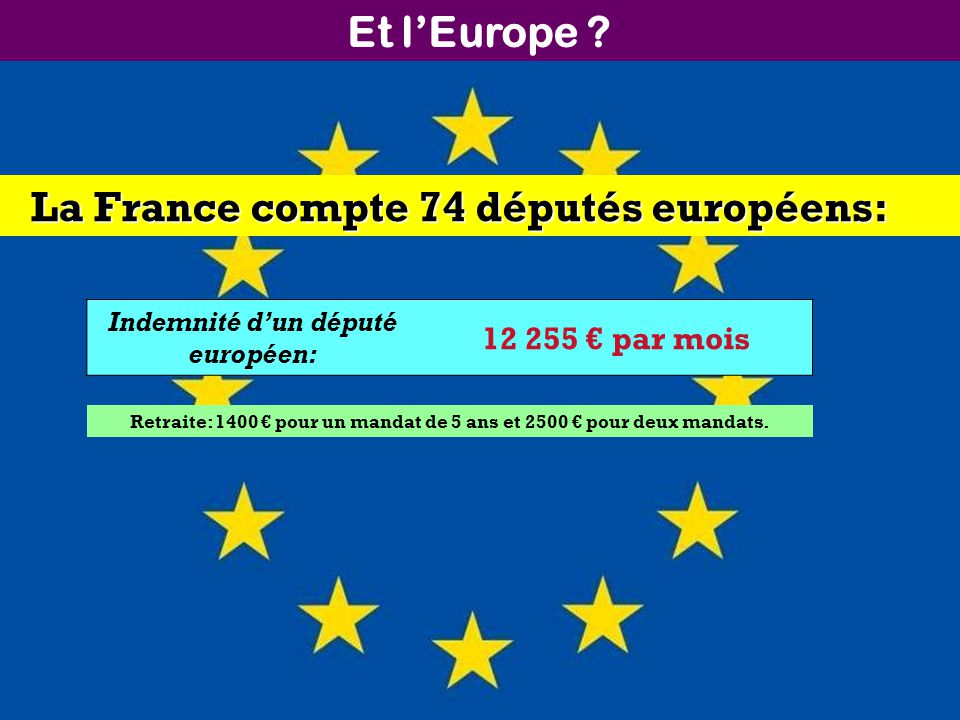 La France compte 74 députés européens: