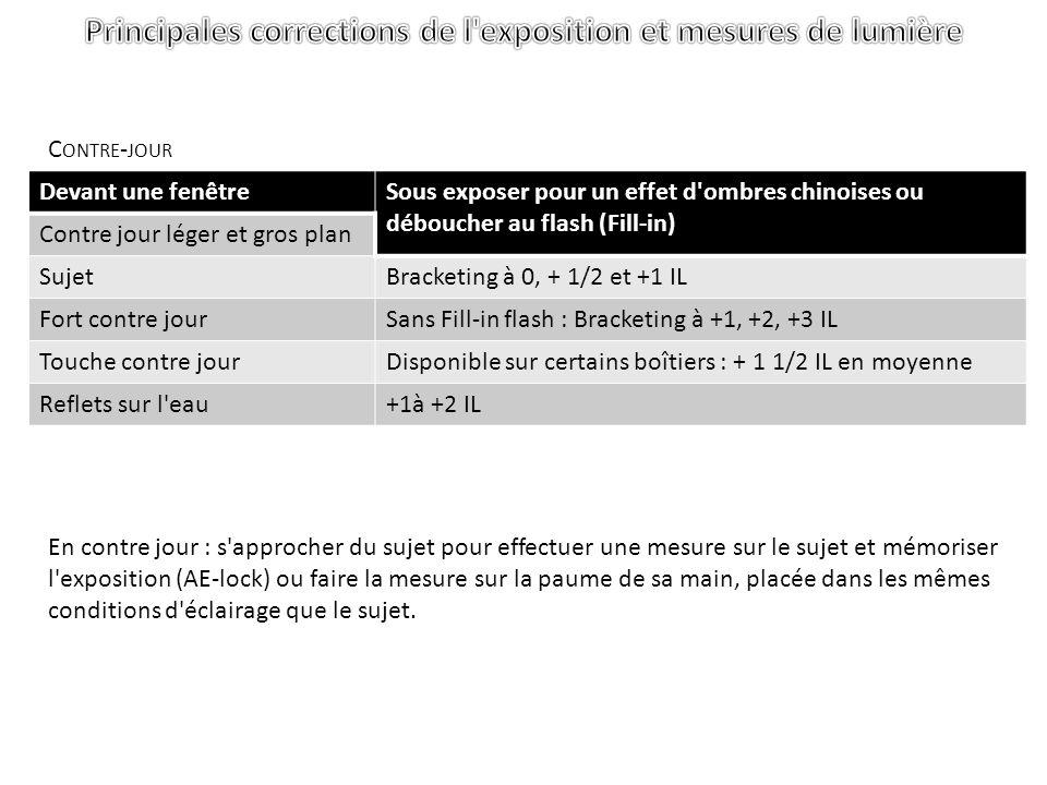 Principales corrections de l exposition et mesures de lumière