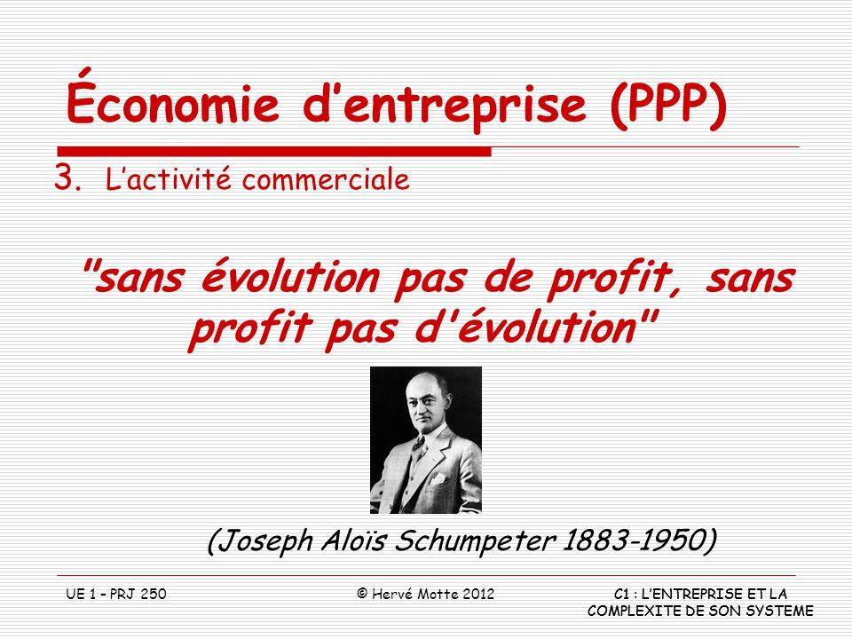 sans évolution pas de profit, sans profit pas d évolution