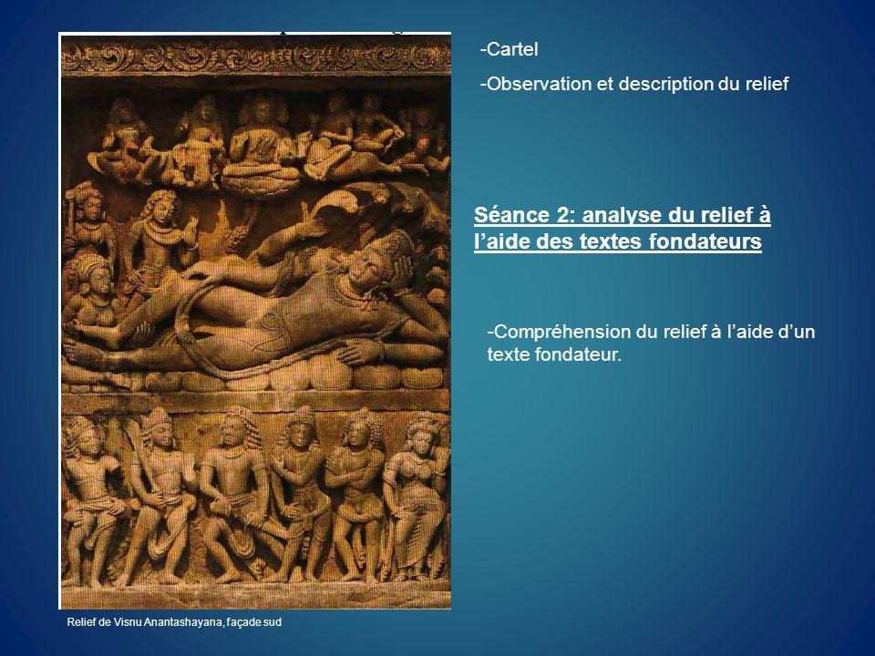 Séance 2: analyse du relief à l'aide des textes fondateurs