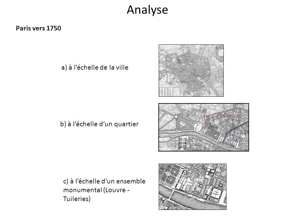 Analyse Paris vers 1750 a) à l'échelle de la ville