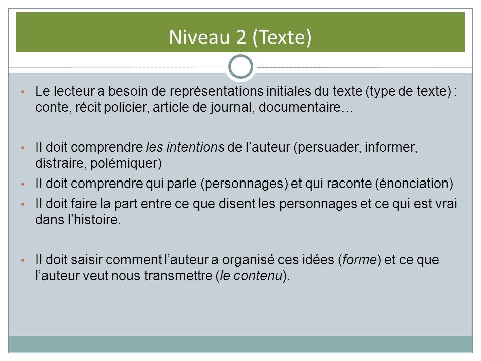 Niveau 2 (Texte)